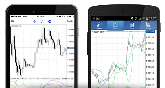 forex trading platforms sa