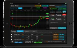 ipad forex trading