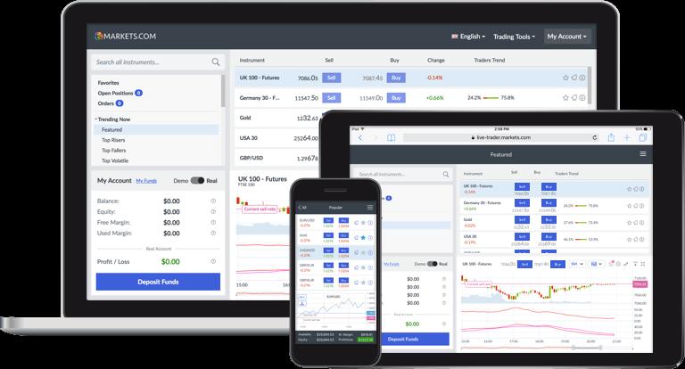 markets.com Forex trading platforms