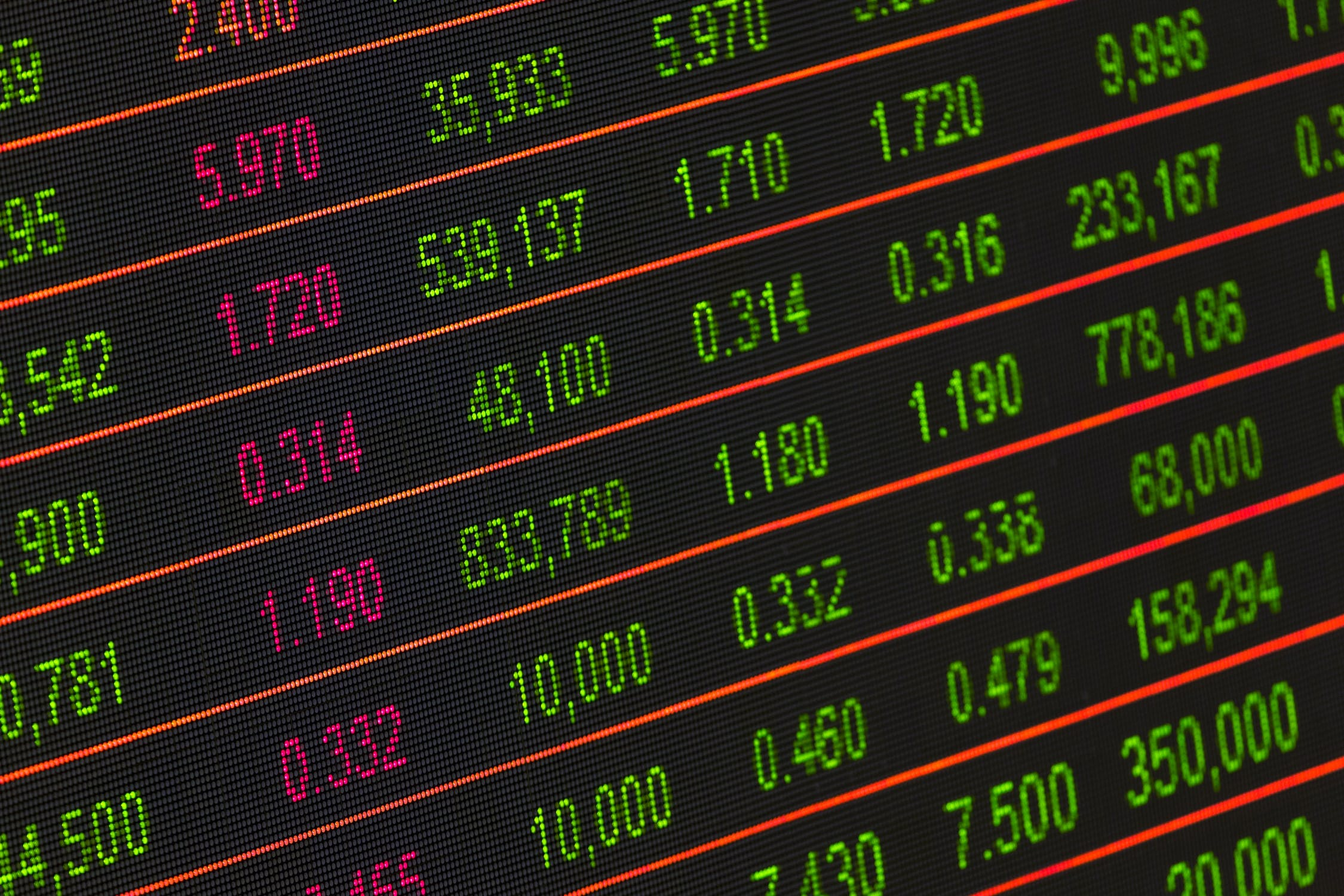 Synthetic indices in south Africa